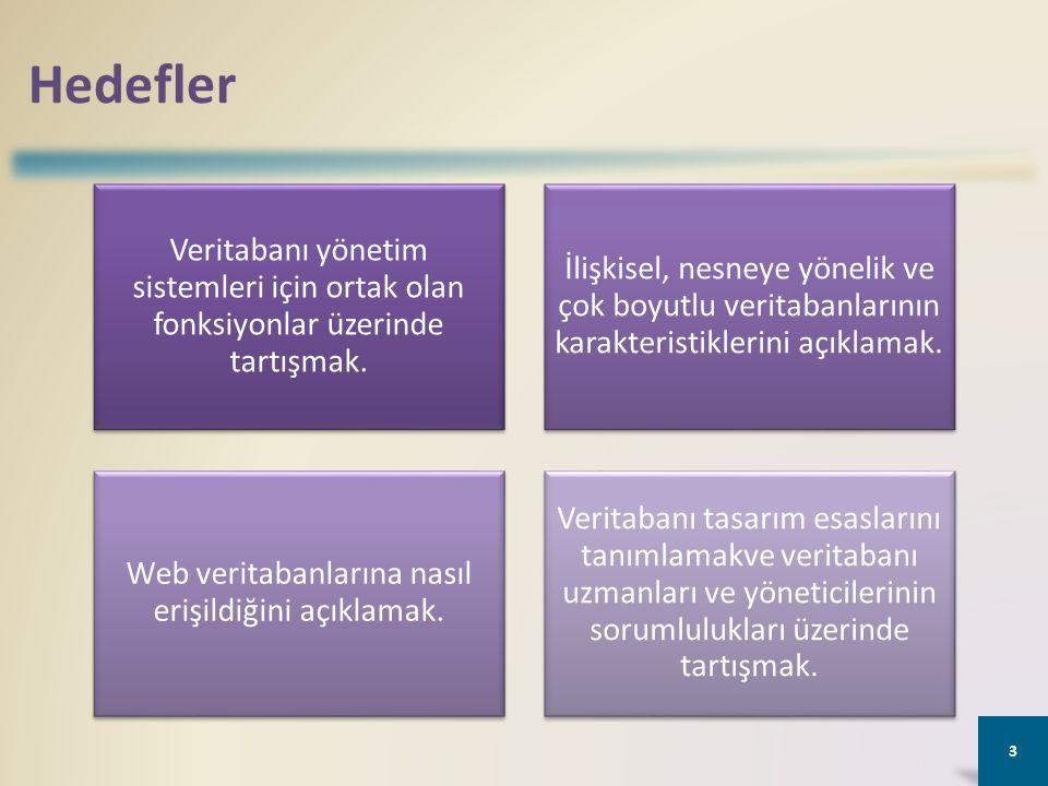 Hedefler Veritabanı yönetim sistemleri için ortak olan fonksiyonlar üzerinde tartışmak.