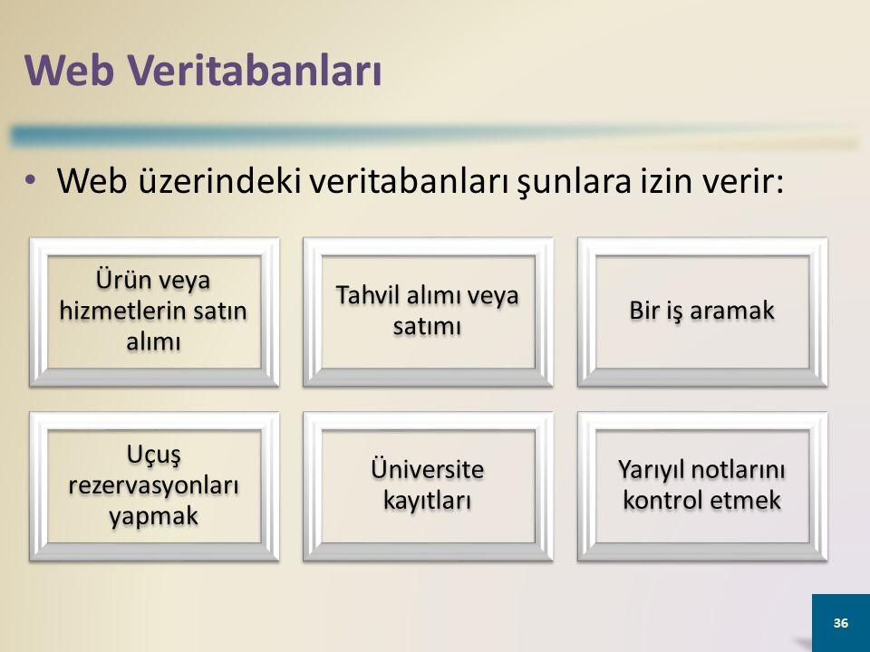 Web Veritabanları Web üzerindeki veritabanları şunlara izin verir: 36 Ürün veya hizmetlerin satın alımı Tahvil alımı veya satımı Bir iş aramak Uçuş rezervasyonları yapmak Üniversite kayıtları Yarıyıl notlarını kontrol etmek