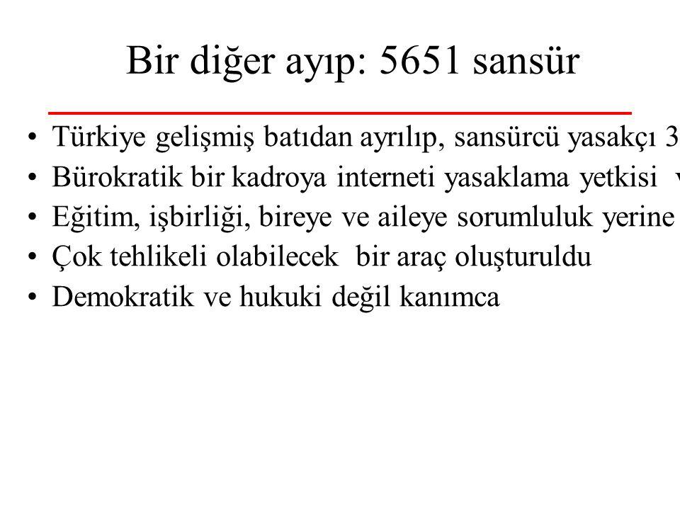Bir diğer ayıp: 5651 sansür Türkiye gelişmiş batıdan ayrılıp, sansürcü yasakçı 3. dünyayı seçti Bürokratik bir kadroya interneti yasaklama yetkisi ver