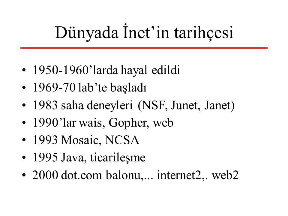 Türkiye İnterneti - I 1986 TÜVAKA: ege –italya Bitnet-Earn 1989 – 30 Kurum – TeypNet-NJE - TCP/ip 1991: Kemal Gürüz – Tr-net –dpt-odtü-Tbtak.tr alındı,.com.tr, edu.tr node-admin de OK Bilkent-itu-odtu-tbtak agı 1991: x.25 ripe bağlantısı 12 nisan 1993 odtü-bilkent-tbtak … ist.