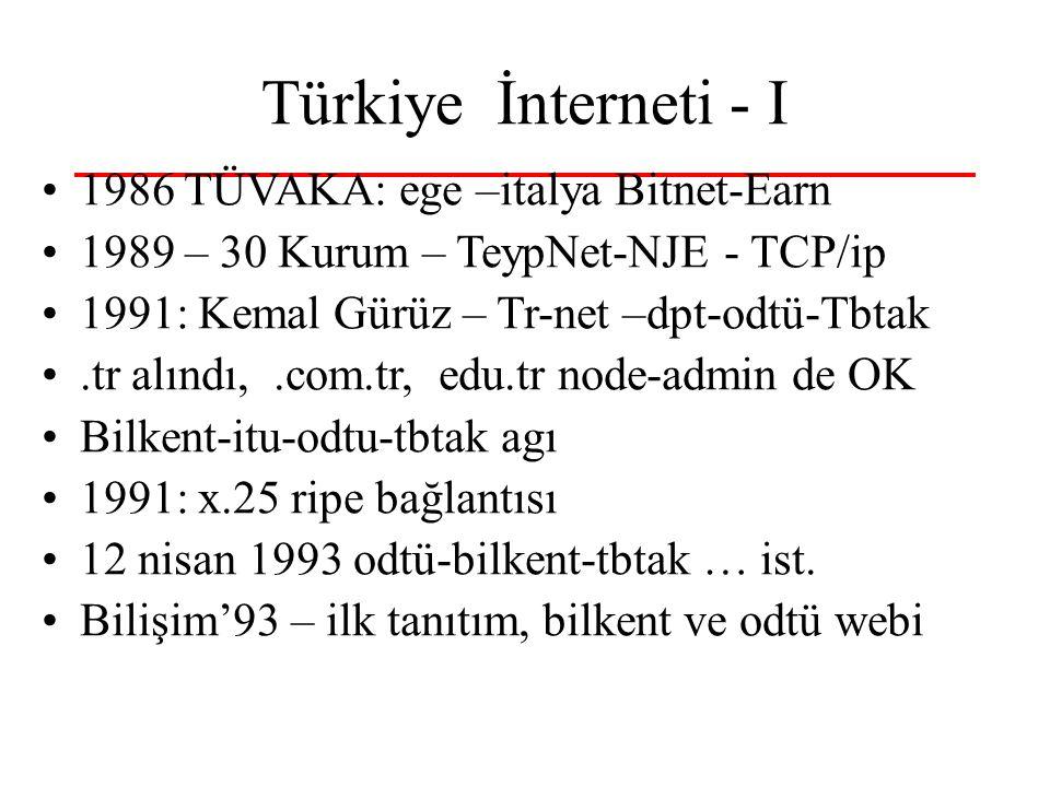 Türkiye İnterneti - I 1986 TÜVAKA: ege –italya Bitnet-Earn 1989 – 30 Kurum – TeypNet-NJE - TCP/ip 1991: Kemal Gürüz – Tr-net –dpt-odtü-Tbtak.tr alındı