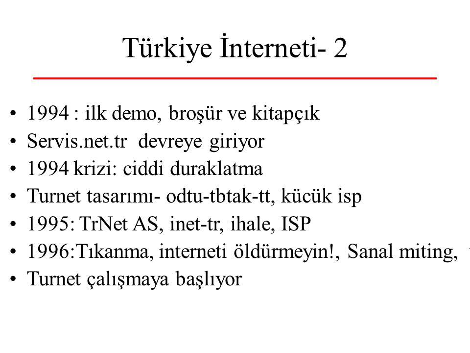 İnternet, Bilişim ve Bilgi Toplumu 26 Linux Nedir .