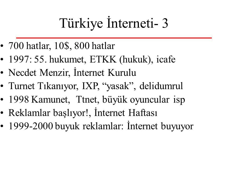 """Türkiye İnterneti- 3 700 hatlar, 10$, 800 hatlar 1997: 55. hukumet, ETKK (hukuk), icafe Necdet Menzir, İnternet Kurulu Turnet Tıkanıyor, IXP, """"yasak"""","""