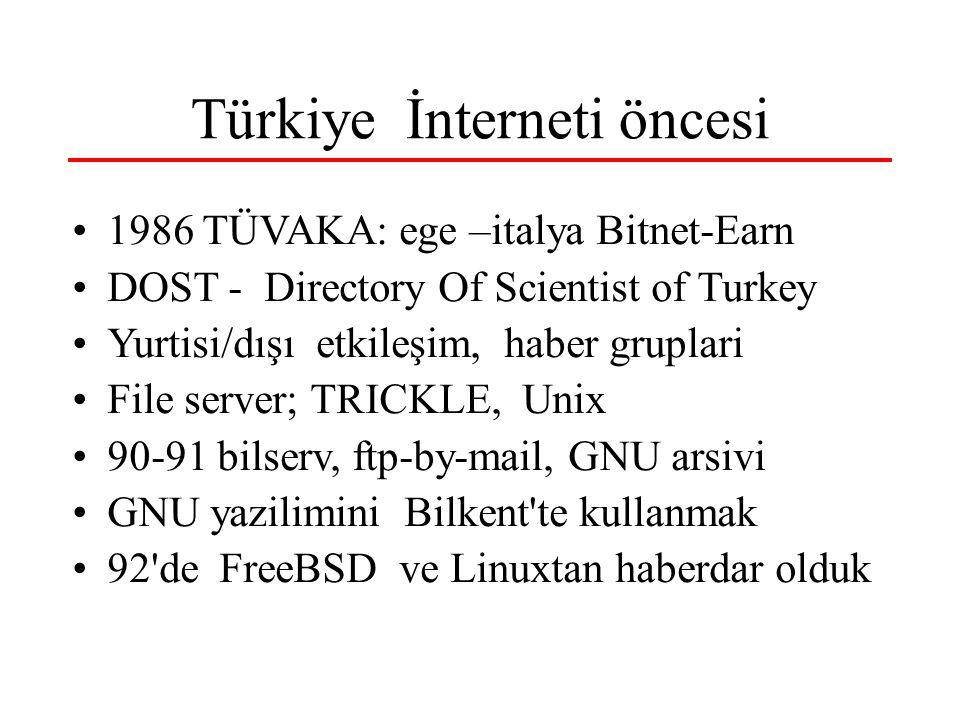 Türkiye İnterneti öncesi 1986 TÜVAKA: ege –italya Bitnet-Earn DOST - Directory Of Scientist of Turkey Yurtisi/dışı etkileşim, haber gruplari File serv