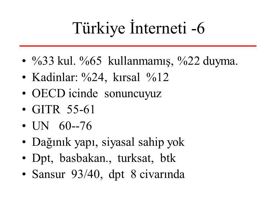 Türkiye İnterneti -6 %33 kul. %65 kullanmamış, %22 duyma. Kadinlar: %24, kırsal %12 OECD icinde sonuncuyuz GITR 55-61 UN 60--76 Dağınık yapı, siyasal