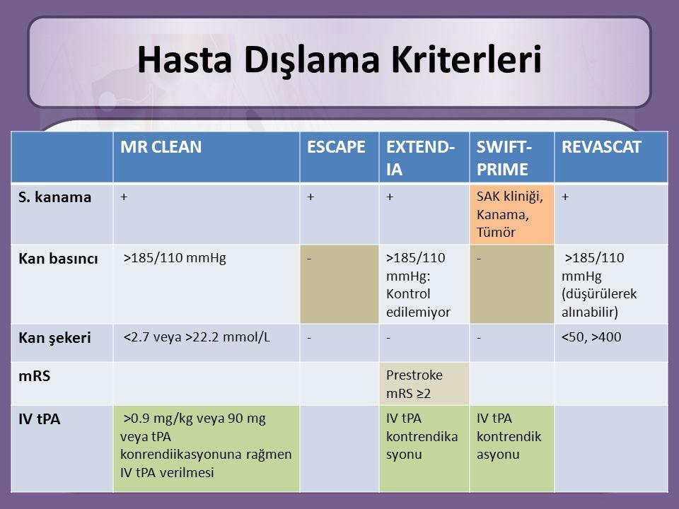 Hasta Dışlama Kriterleri MR CLEANESCAPEEXTEND- IA SWIFT- PRIME REVASCAT S.