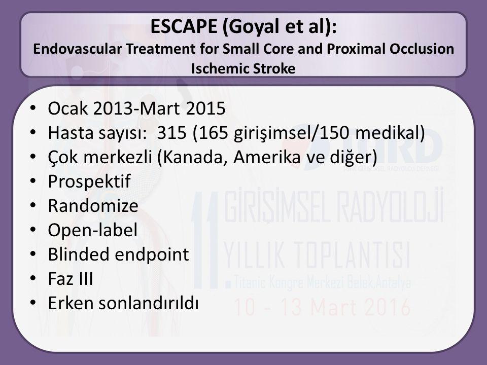 ESCAPE (Goyal et al): Endovascular Treatment for Small Core and Proximal Occlusion Ischemic Stroke Ocak 2013-Mart 2015 Hasta sayısı: 315 (165 girişimsel/150 medikal) Çok merkezli (Kanada, Amerika ve diğer) Prospektif Randomize Open-label Blinded endpoint Faz III Erken sonlandırıldı