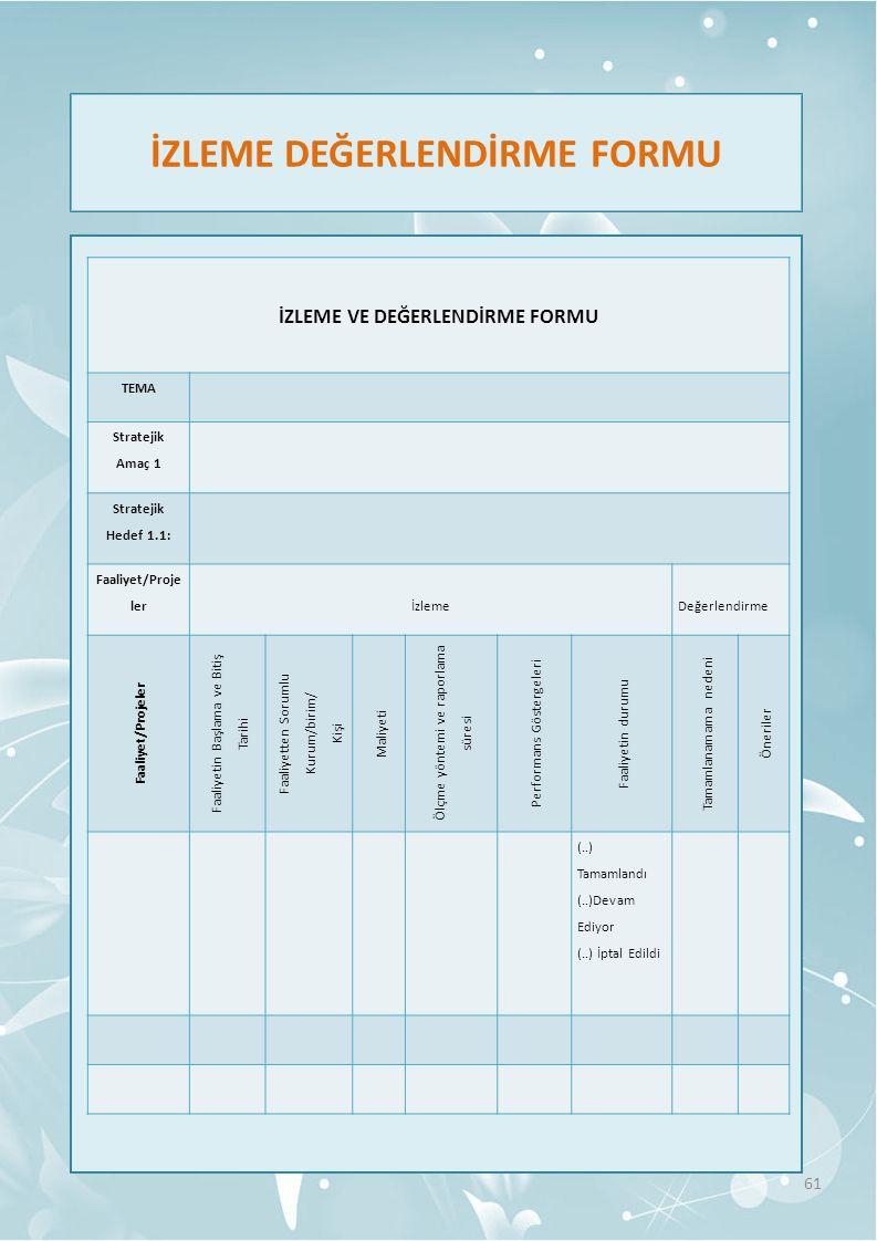 61 İZLEME VE DEĞERLENDİRME FORMU TEMA Stratejik Amaç 1 Stratejik Hedef 1.1: Faaliyet/Proje lerİzlemeDeğerlendirme Faaliyet/Projeler Faaliyetin Başlama ve Bitiş Tarihi Faaliyetten Sorumlu Kurum/birim/ Kişi Maliyeti Ölçme yöntemi ve raporlama süresi Performans Göstergeleri Faaliyetin durumu Tamamlanamama nedeni Öneriler (..) Tamamlandı (..)Devam Ediyor (..) İptal Edildi İZLEME DEĞERLENDİRME FORMU