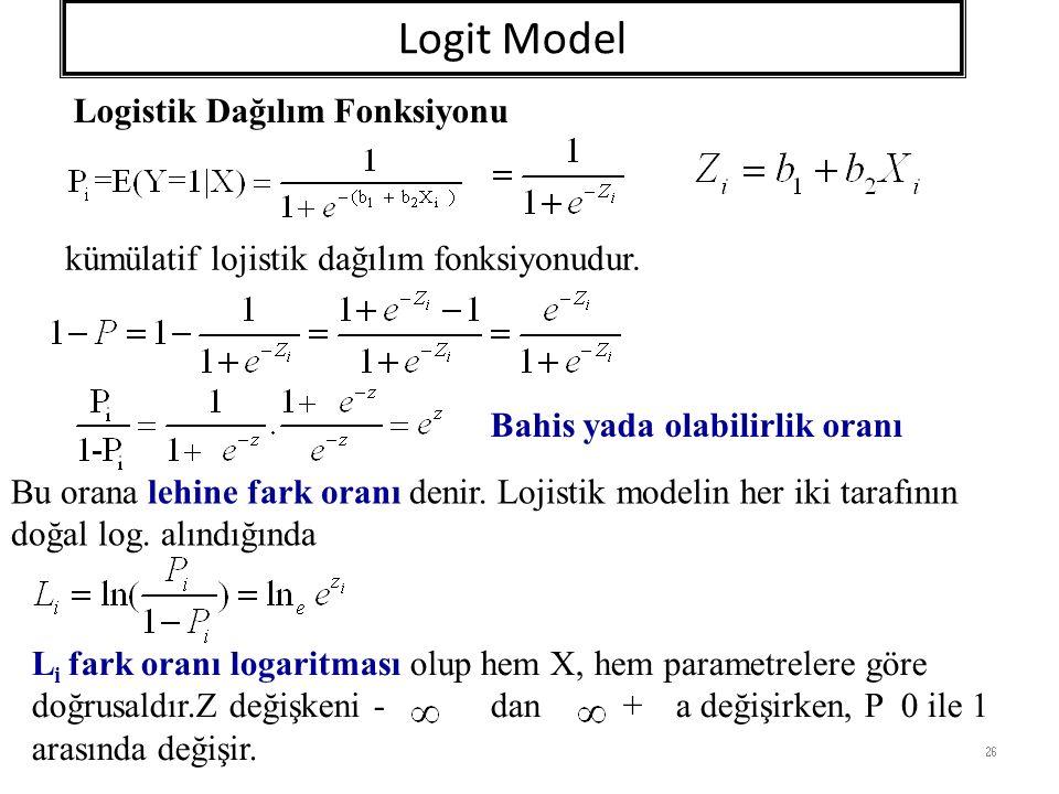 Logit Model 26 Logistik Dağılım Fonksiyonu kümülatif lojistik dağılım fonksiyonudur.