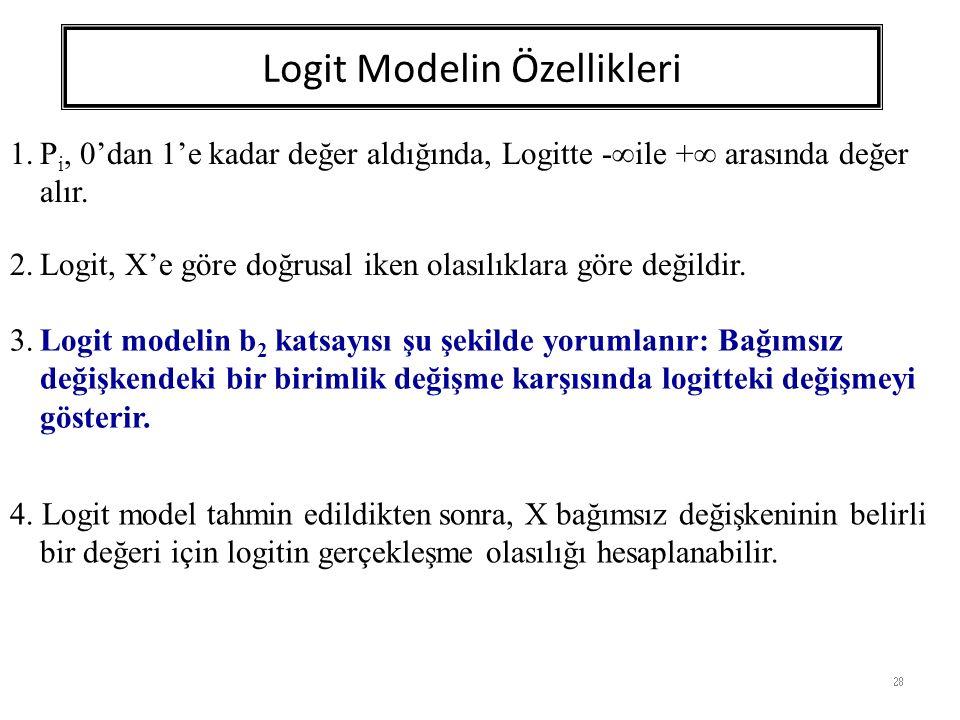 Logit Modelin Özellikleri 28 1.P i, 0'dan 1'e kadar değer aldığında, Logitte -  ile +  arasında değer alır.