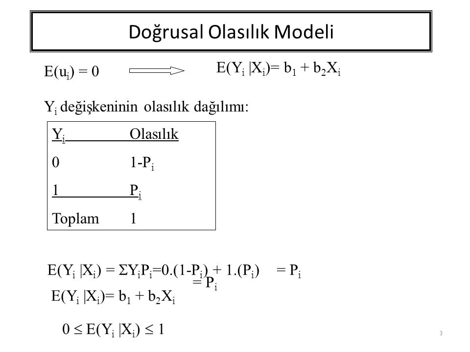 =Standartlaştırılmış Normal KDF P i =Pr(Y=1)=Pr(I i *  I i )=F(I i ) =standartlaştırılmış normal değişken P i =Bir ev sahibi olma olasılığı.
