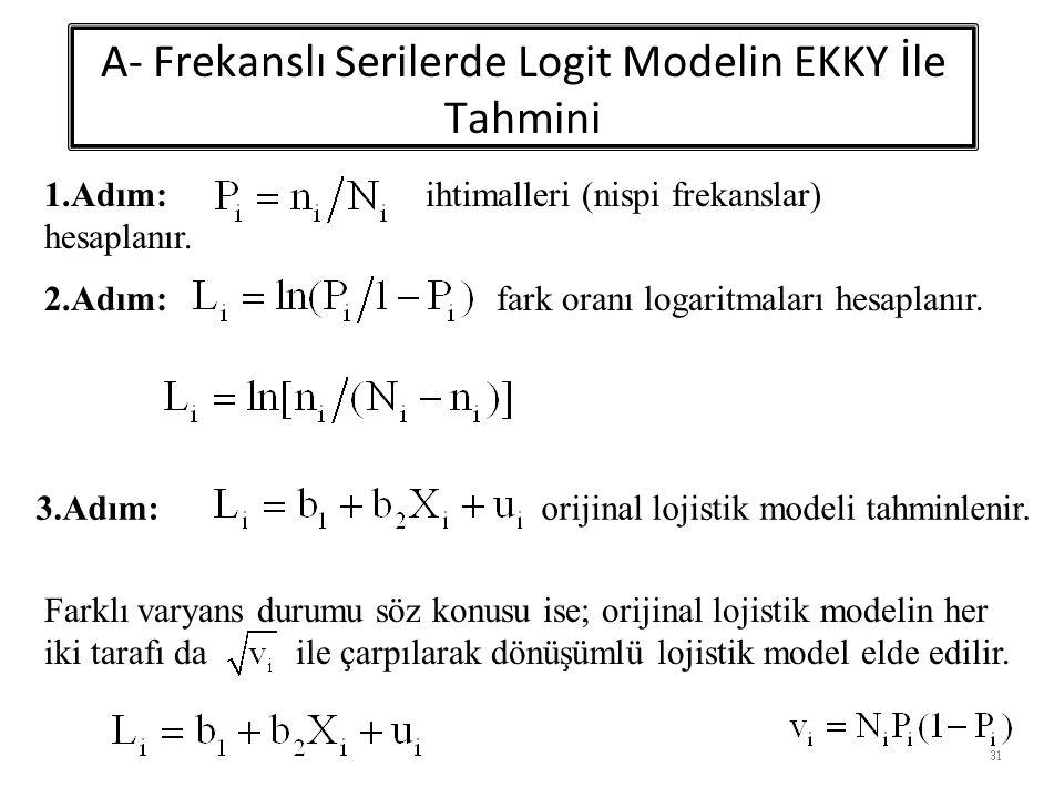A- Frekanslı Serilerde Logit Modelin EKKY İle Tahmini 1.Adım: ihtimalleri (nispi frekanslar) hesaplanır.