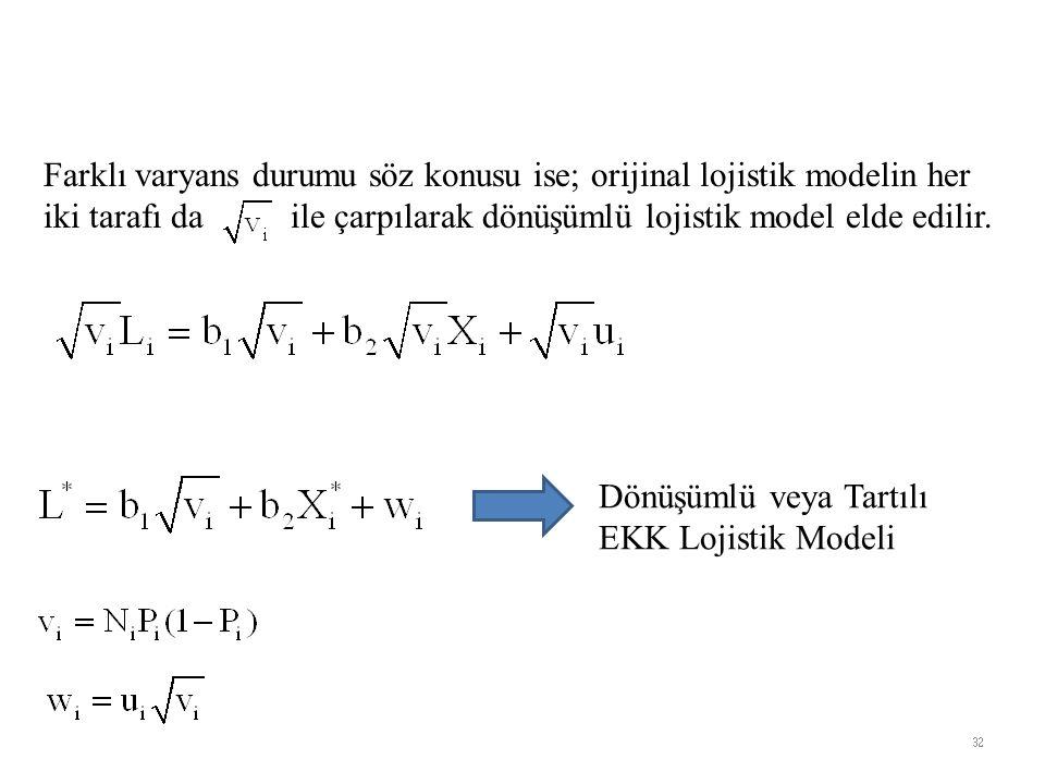 Farklı varyans durumu söz konusu ise; orijinal lojistik modelin her iki tarafı da ile çarpılarak dönüşümlü lojistik model elde edilir.