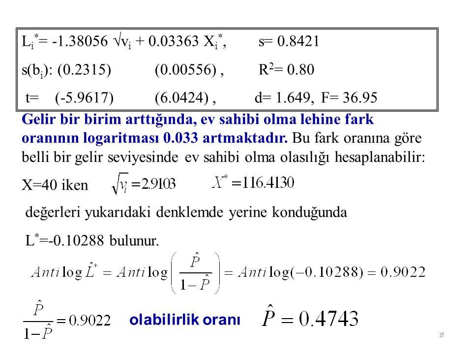 L i * = -1.38056  v i + 0.03363 X i *, s= 0.8421 s(b i ): (0.2315)(0.00556), R 2 = 0.80 t=(-5.9617) (6.0424), d= 1.649,F= 36.95 Gelir bir birim arttığında, ev sahibi olma lehine fark oranının logaritması 0.033 artmaktadır.