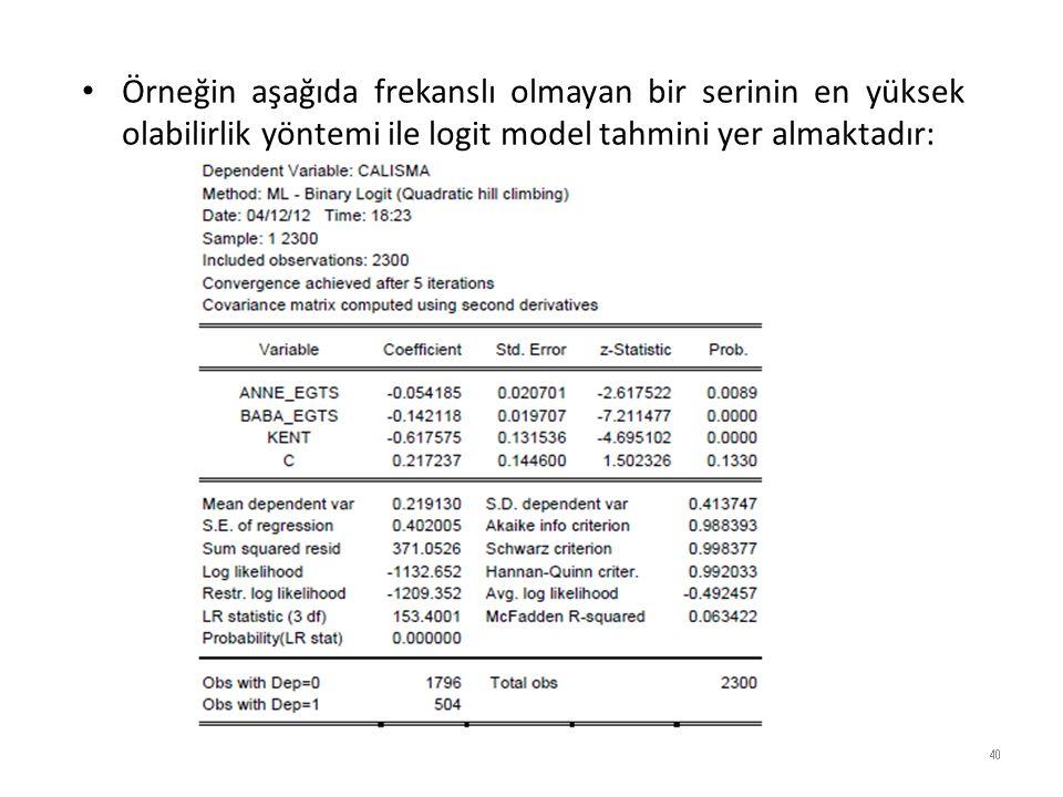 Örneğin aşağıda frekanslı olmayan bir serinin en yüksek olabilirlik yöntemi ile logit model tahmini yer almaktadır: 40