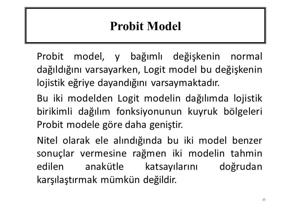 Probit Model Probit model, y bağımlı değişkenin normal dağıldığını varsayarken, Logit model bu değişkenin lojistik eğriye dayandığını varsaymaktadır.