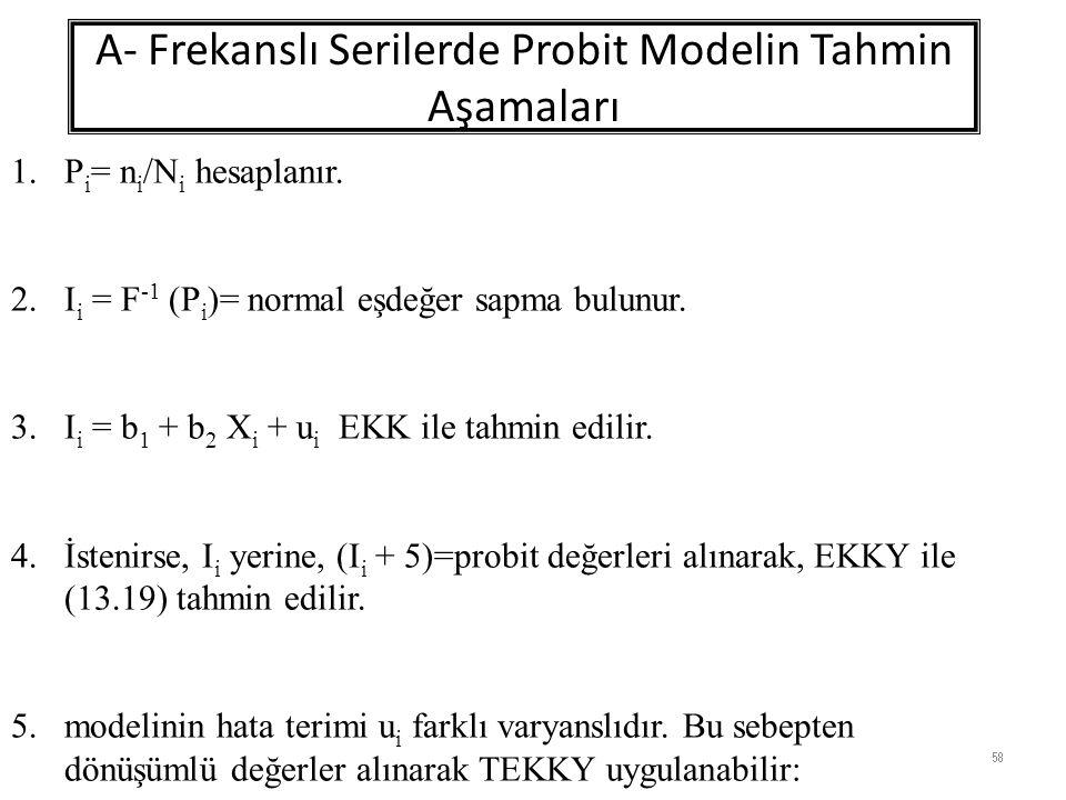 A- Frekanslı Serilerde Probit Modelin Tahmin Aşamaları 58 1.P i = n i /N i hesaplanır.