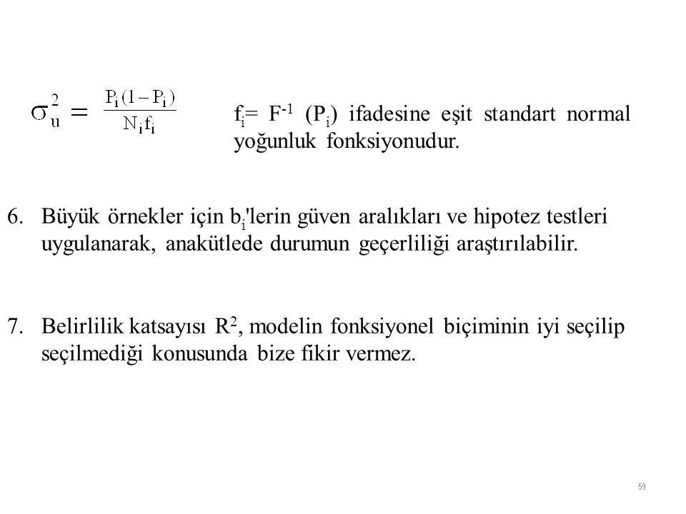 f i = F -1 (P i ) ifadesine eşit standart normal yoğunluk fonksiyonudur.