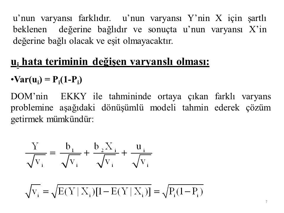 18 White Heteroskedasticity Test: F-statistic2.305076 Probability0.010504 Obs*R-squared10.37848 Probability0.01195 1.Prob değeri 0.01195<0.05 olduğu için H 0 hipotezi olan Değişen varyans yoktur, eşit varyans vardır hipotezi red edilir.