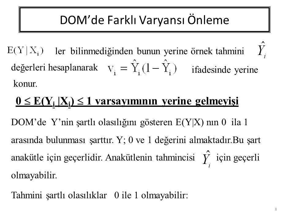 0  E(Y i |X i )  1 0 ile 1 arasında mıdır.