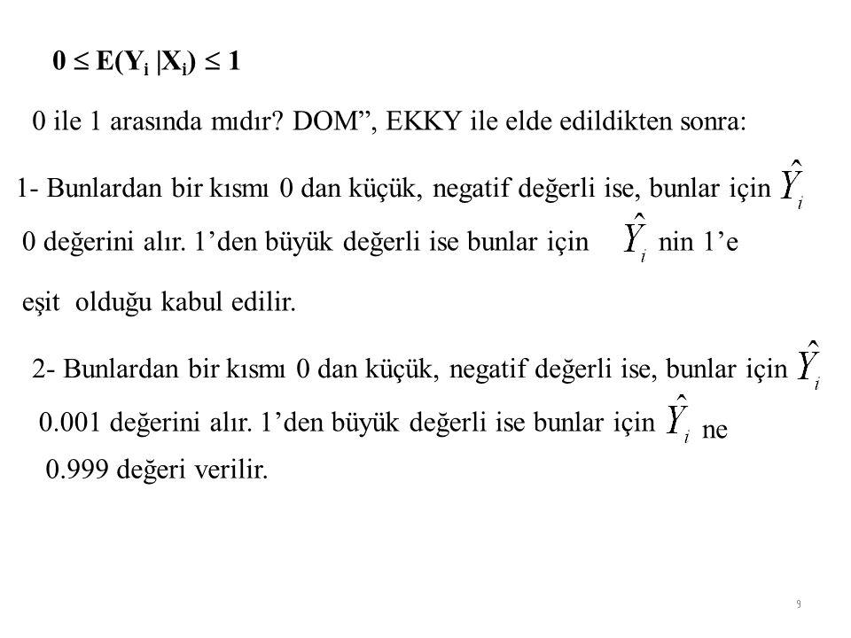 İki değer alabilen nitel değişkenli nitel tercih modellerinden biri olan DOM'ndeki en belirgin sorun, tahmin edilen olasılık değerlerinin 0-1 aralığının dışına çıkması sorunudur.