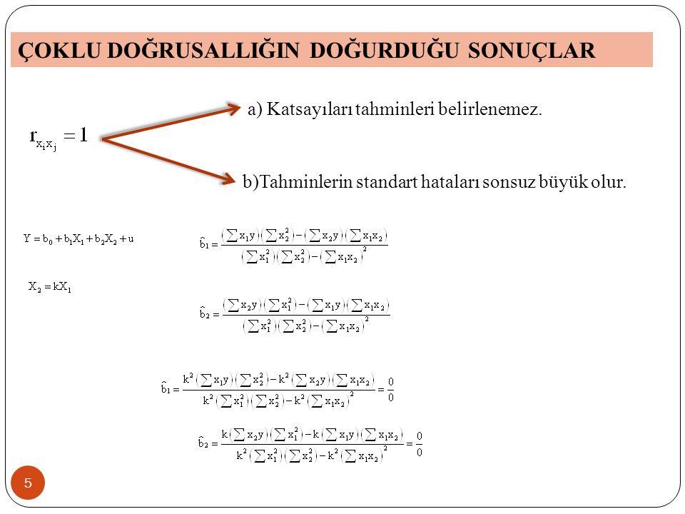 Çoklu Doğrusal Bağlantı Araba Bakım Masrafları Model Tahminleri DeğişkenlerModel AModel BModel C Sabit Yas Km s.d.