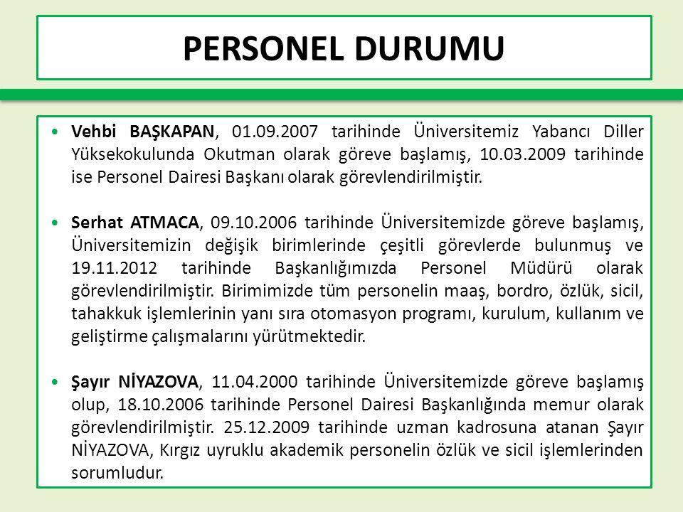 PERSONEL DURUMU Vehbi BAŞKAPAN, 01.09.2007 tarihinde Üniversitemiz Yabancı Diller Yüksekokulunda Okutman olarak göreve başlamış, 10.03.2009 tarihinde ise Personel Dairesi Başkanı olarak görevlendirilmiştir.