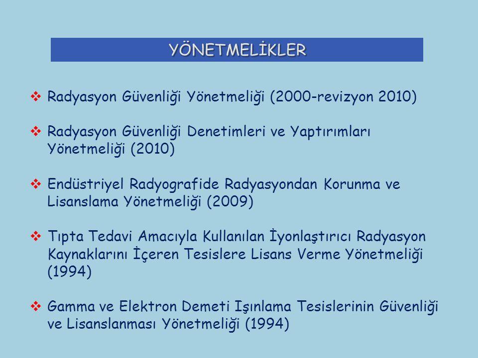  Radyasyon Güvenliği Yönetmeliği (2000-revizyon 2010)  Radyasyon Güvenliği Denetimleri ve Yaptırımları Yönetmeliği (2010)  Endüstriyel Radyografide Radyasyondan Korunma ve Lisanslama Yönetmeliği (2009)  Tıpta Tedavi Amacıyla Kullanılan İyonlaştırıcı Radyasyon Kaynaklarını İçeren Tesislere Lisans Verme Yönetmeliği (1994)  Gamma ve Elektron Demeti Işınlama Tesislerinin Güvenliği ve Lisanslanması Yönetmeliği (1994)