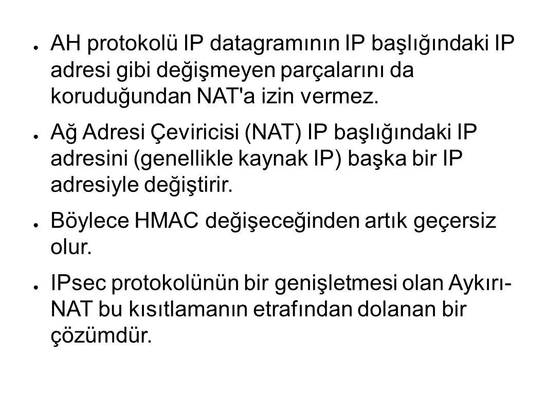 ● AH protokolü IP datagramının IP başlığındaki IP adresi gibi değişmeyen parçalarını da koruduğundan NAT a izin vermez.