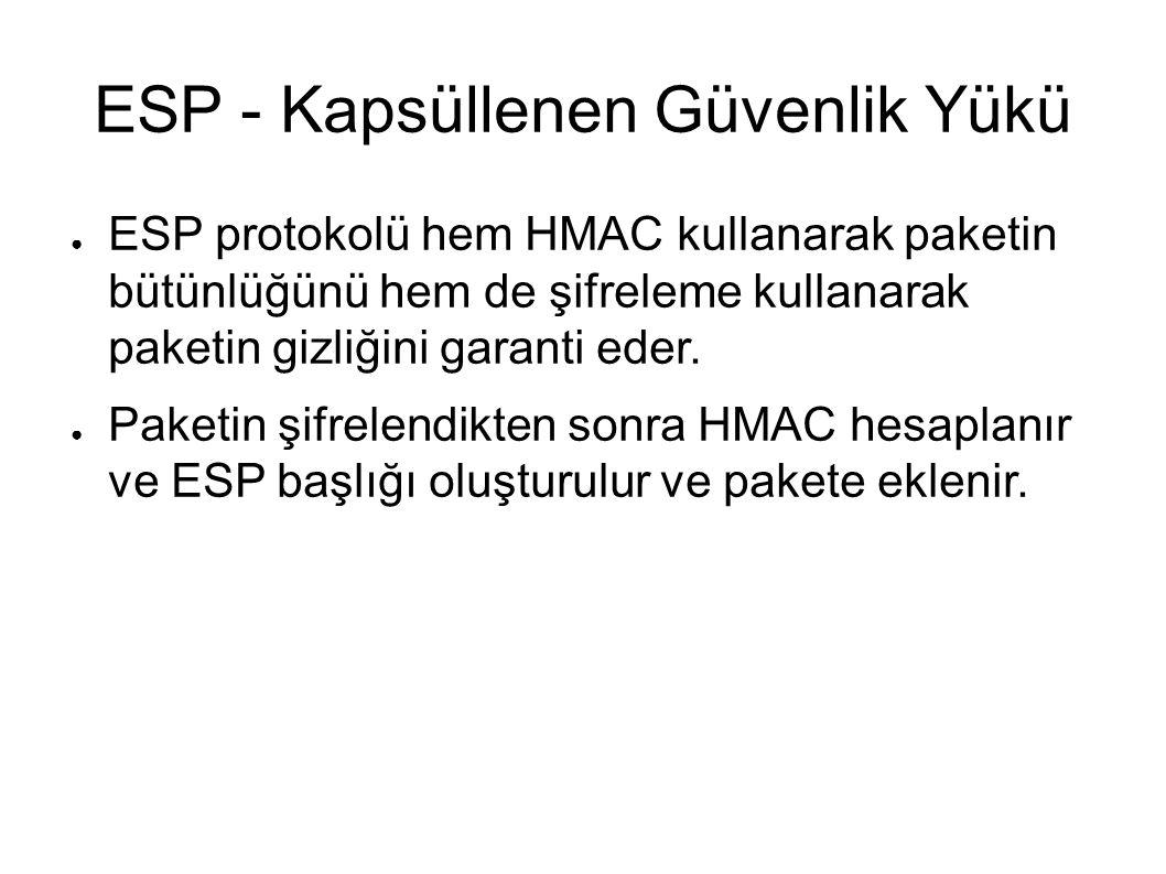 ESP - Kapsüllenen Güvenlik Yükü ● ESP protokolü hem HMAC kullanarak paketin bütünlüğünü hem de şifreleme kullanarak paketin gizliğini garanti eder.