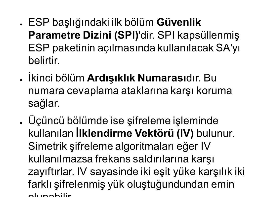 ● ESP başlığındaki ilk bölüm Güvenlik Parametre Dizini (SPI) dir.