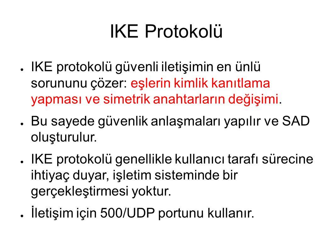 IKE Protokolü ● IKE protokolü güvenli iletişimin en ünlü sorununu çözer: eşlerin kimlik kanıtlama yapması ve simetrik anahtarların değişimi.