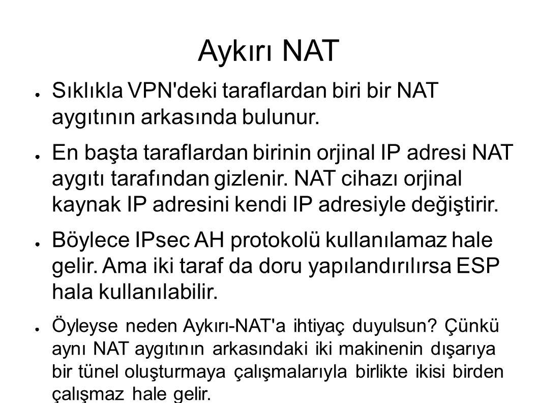 Aykırı NAT ● Sıklıkla VPN deki taraflardan biri bir NAT aygıtının arkasında bulunur.