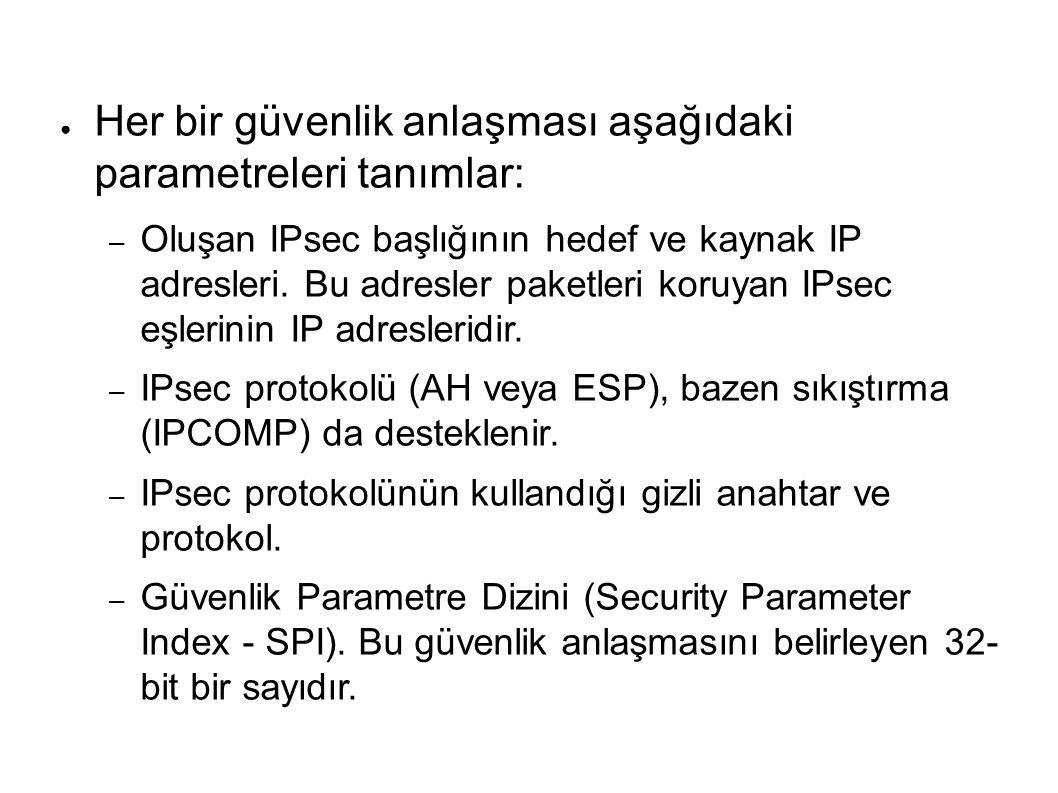 ● Her bir güvenlik anlaşması aşağıdaki parametreleri tanımlar: – Oluşan IPsec başlığının hedef ve kaynak IP adresleri.