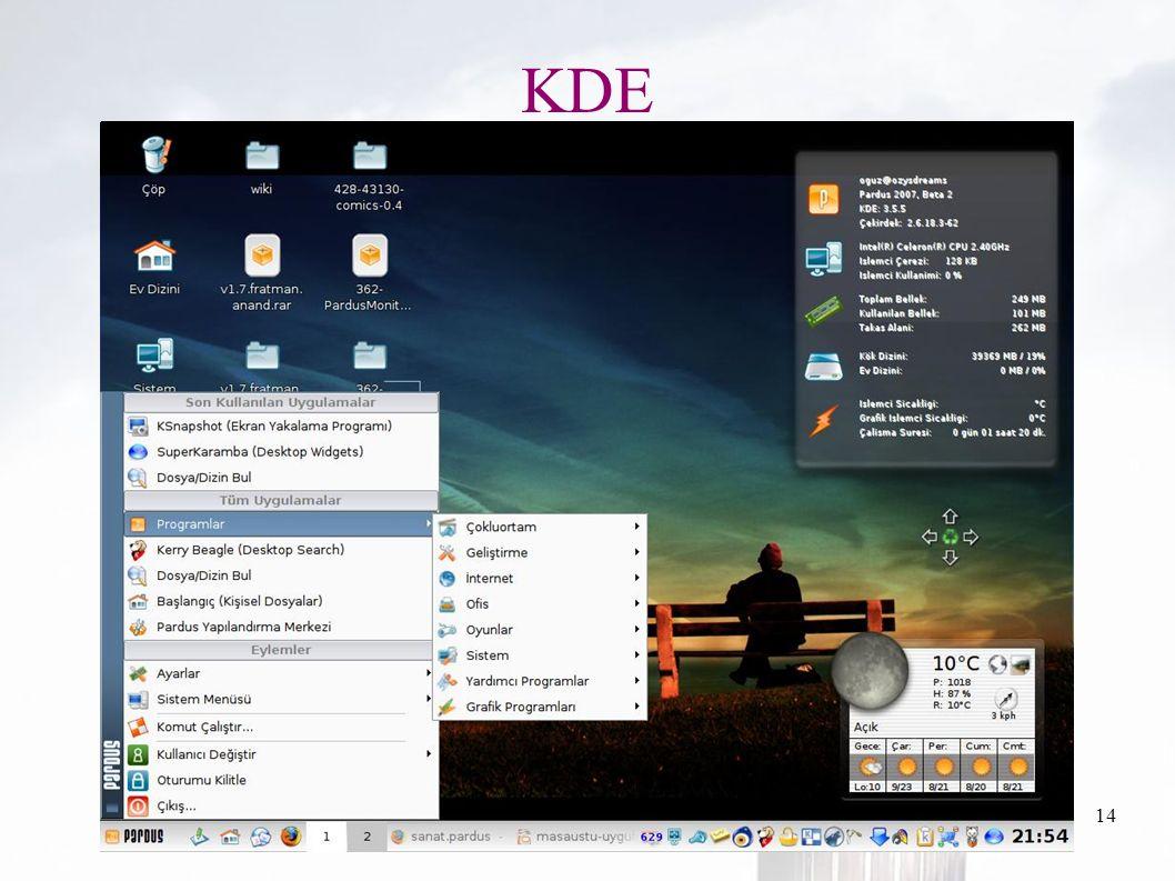 oguzy ~ comu.edu.tr14 KDE