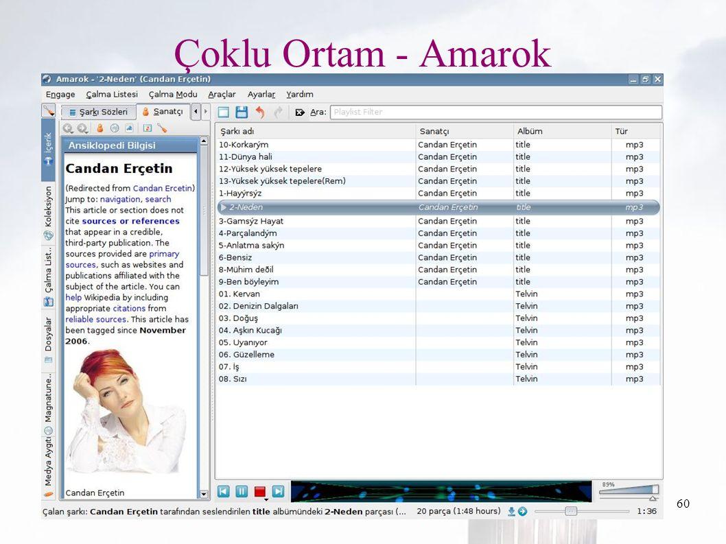 oguzy ~ comu.edu.tr60 Çoklu Ortam - Amarok