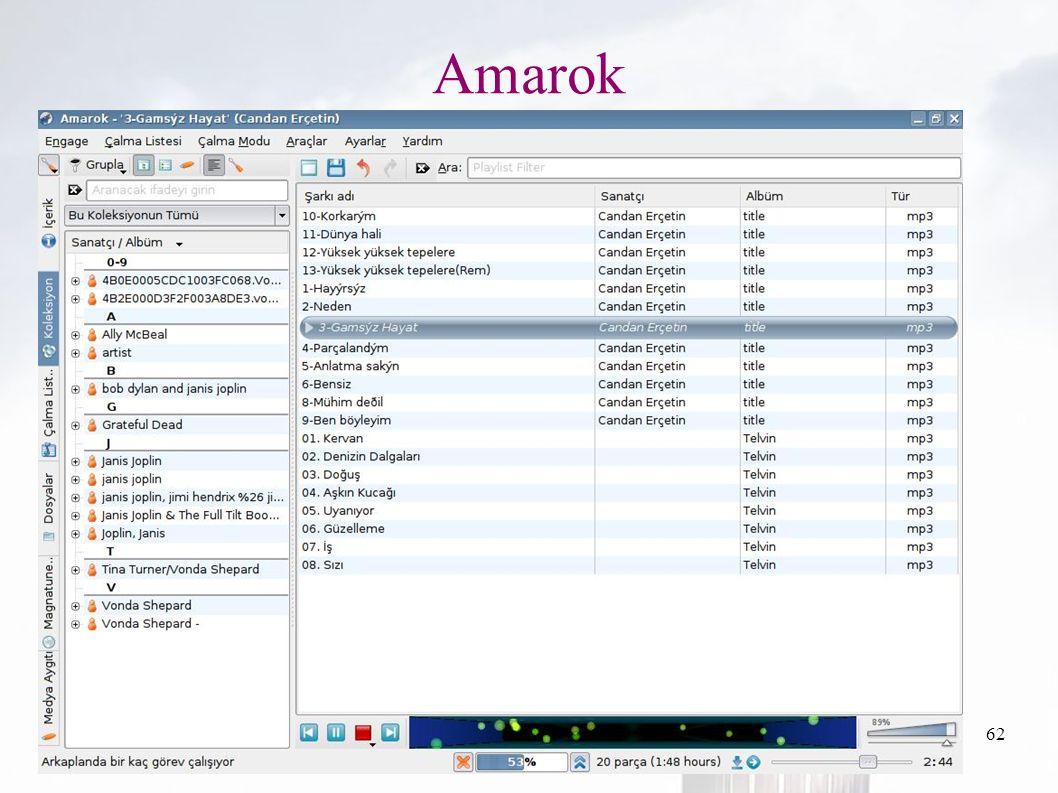 oguzy ~ comu.edu.tr62 Amarok