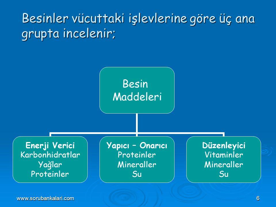 www.sorubankalari.com6 Besinler vücuttaki işlevlerine göre üç ana grupta incelenir; Besin Maddeleri Enerji Verici Karbonhidratlar Yağlar Proteinler Yapıcı – Onarıcı Proteinler Mineraller Su Düzenleyici Vitaminler Mineraller Su
