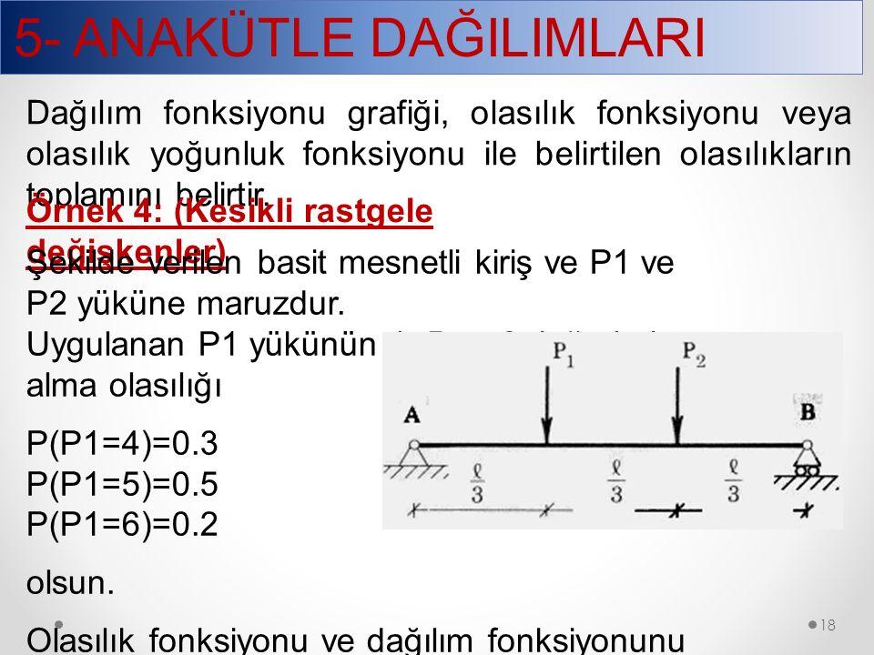 5- ANAKÜTLE DAĞILIMLARI 18 Dağılım fonksiyonu grafiği, olasılık fonksiyonu veya olasılık yoğunluk fonksiyonu ile belirtilen olasılıkların toplamını be