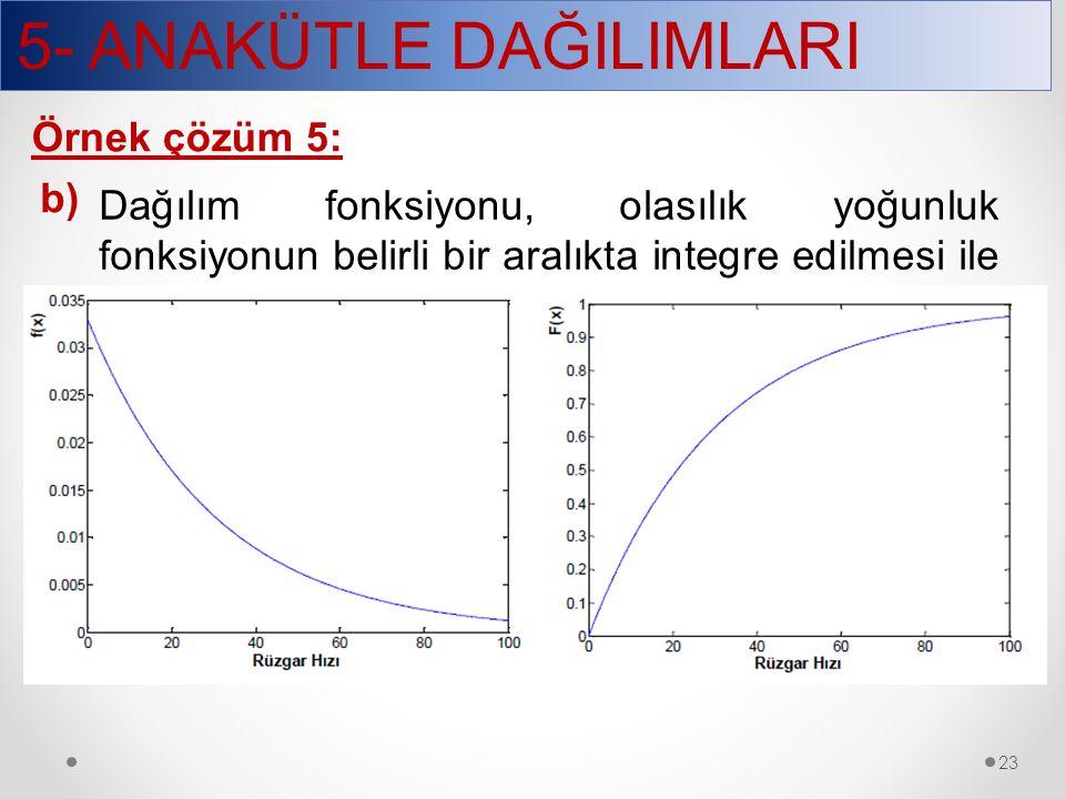 5- ANAKÜTLE DAĞILIMLARI 23 Örnek çözüm 5: b) Dağılım fonksiyonu, olasılık yoğunluk fonksiyonun belirli bir aralıkta integre edilmesi ile elde edilebil