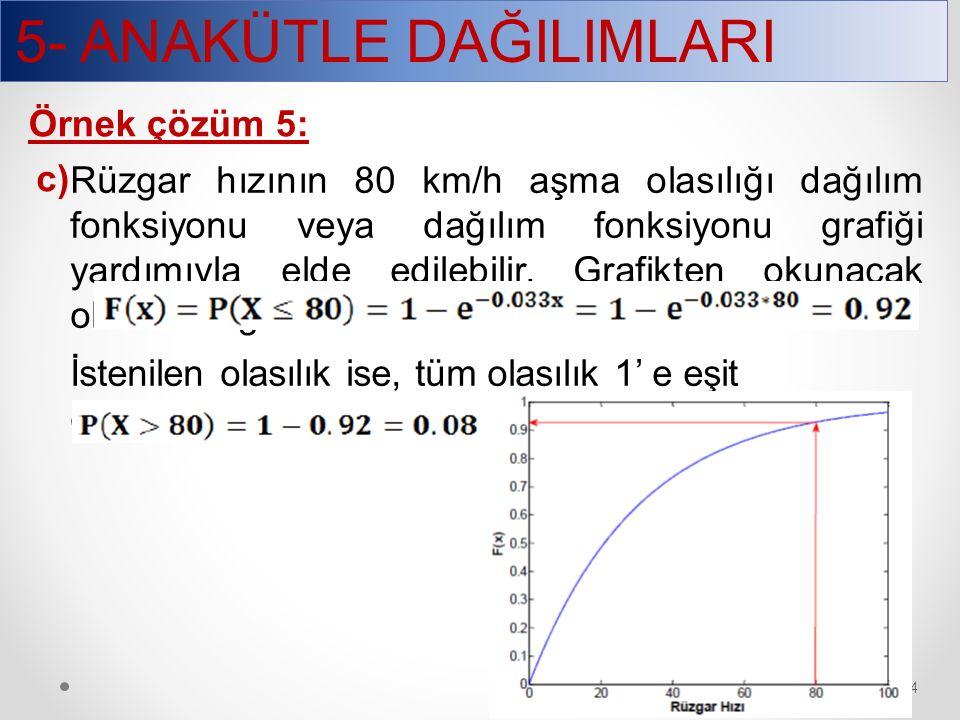5- ANAKÜTLE DAĞILIMLARI 24 Örnek çözüm 5: c) Rüzgar hızının 80 km/h aşma olasılığı dağılım fonksiyonu veya dağılım fonksiyonu grafiği yardımıyla elde