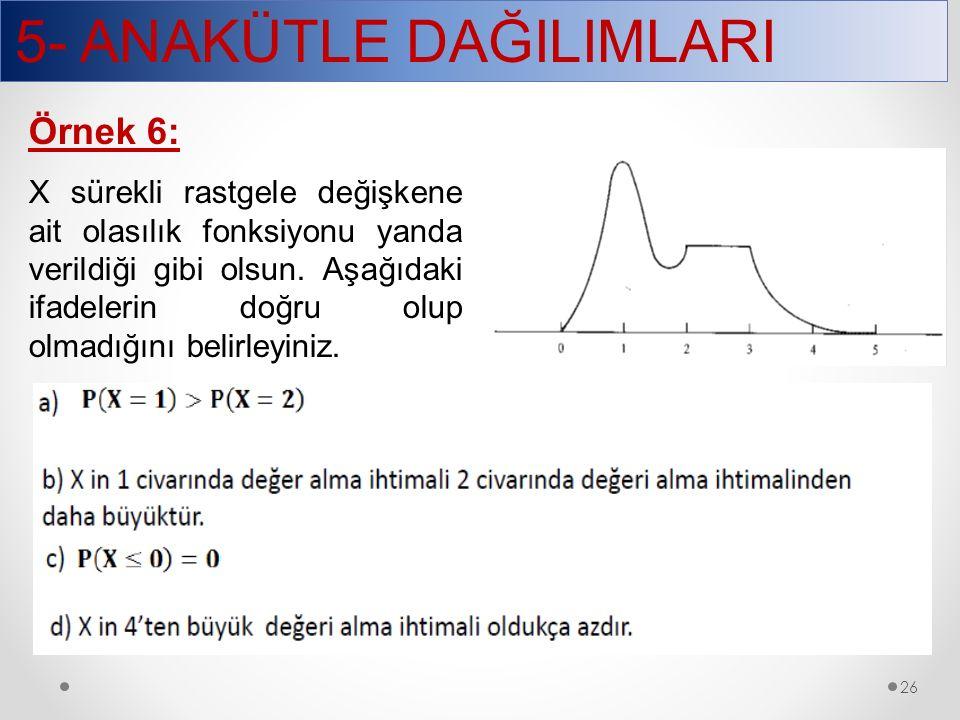 5- ANAKÜTLE DAĞILIMLARI 26 Örnek 6: X sürekli rastgele değişkene ait olasılık fonksiyonu yanda verildiği gibi olsun. Aşağıdaki ifadelerin doğru olup o