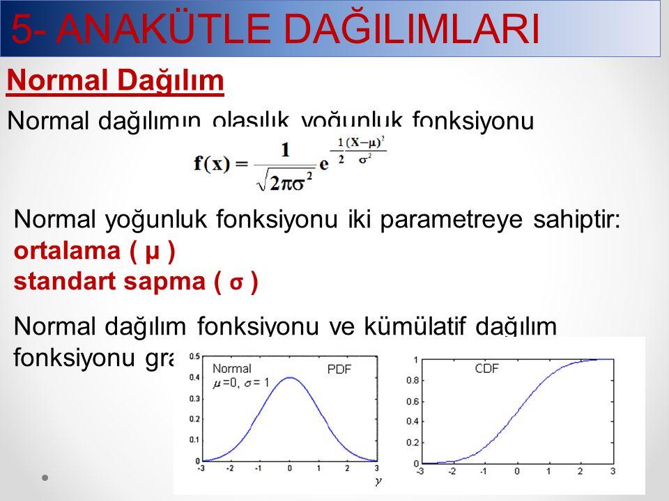 5- ANAKÜTLE DAĞILIMLARI 42 Normal Dağılım Normal dağılımın olasılık yoğunluk fonksiyonu Normal yoğunluk fonksiyonu iki parametreye sahiptir: ortalama