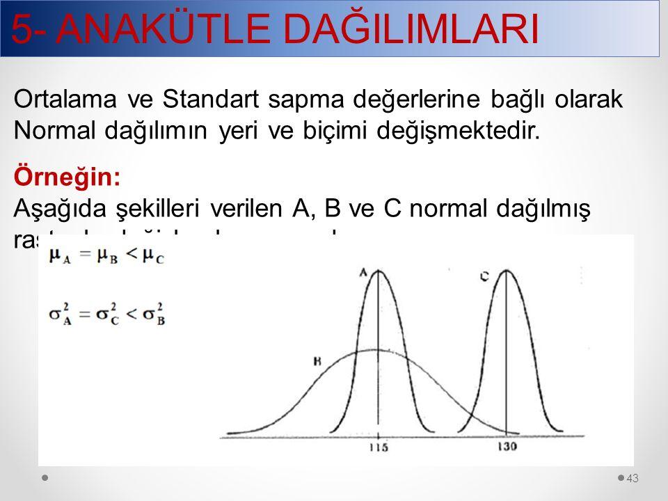 5- ANAKÜTLE DAĞILIMLARI 43 Ortalama ve Standart sapma değerlerine bağlı olarak Normal dağılımın yeri ve biçimi değişmektedir. Örneğin: Aşağıda şekille