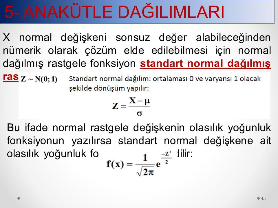 5- ANAKÜTLE DAĞILIMLARI 45 X normal değişkeni sonsuz değer alabileceğinden nümerik olarak çözüm elde edilebilmesi için normal dağılmış rastgele fonksi