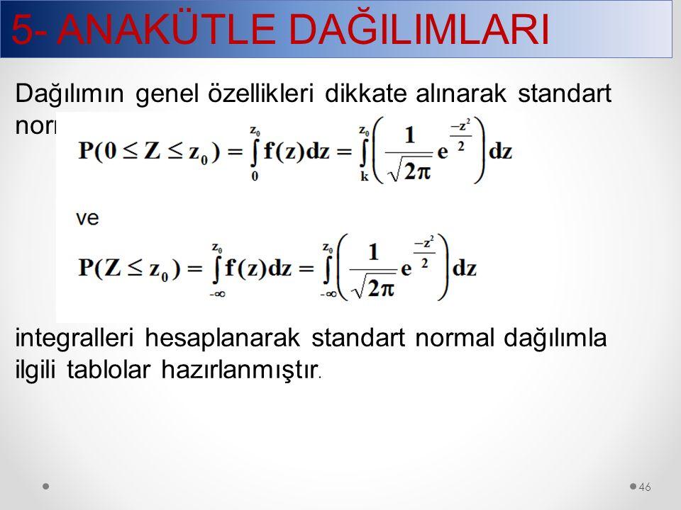 5- ANAKÜTLE DAĞILIMLARI 46 Dağılımın genel özellikleri dikkate alınarak standart normal değişken (Z) için integralleri hesaplanarak standart normal da