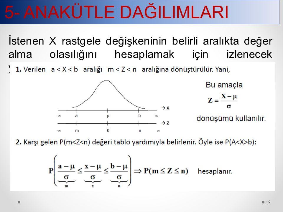 5- ANAKÜTLE DAĞILIMLARI 49 İstenen X rastgele değişkeninin belirli aralıkta değer alma olasılığını hesaplamak için izlenecek yaklaşımlar şöyle özetlen