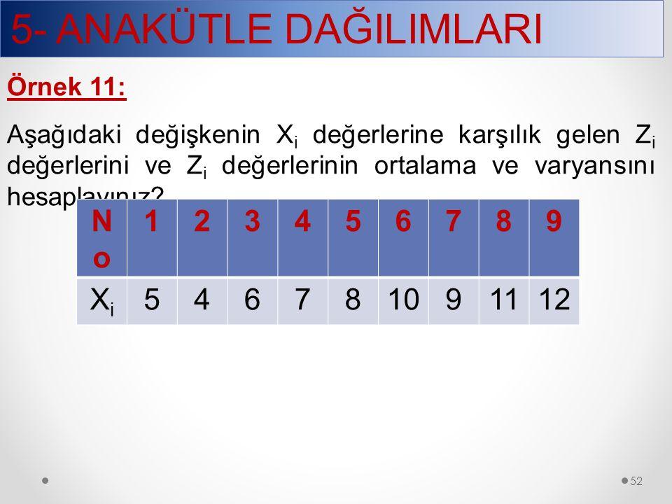 5- ANAKÜTLE DAĞILIMLARI 52 Örnek 11: Aşağıdaki değişkenin X i değerlerine karşılık gelen Z i değerlerini ve Z i değerlerinin ortalama ve varyansını he