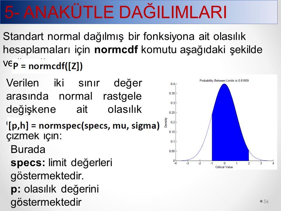 5- ANAKÜTLE DAĞILIMLARI 56 Standart normal dağılmış bir fonksiyona ait olasılık hesaplamaları için normcdf komutu aşağıdaki şekilde verilmedir. Verile