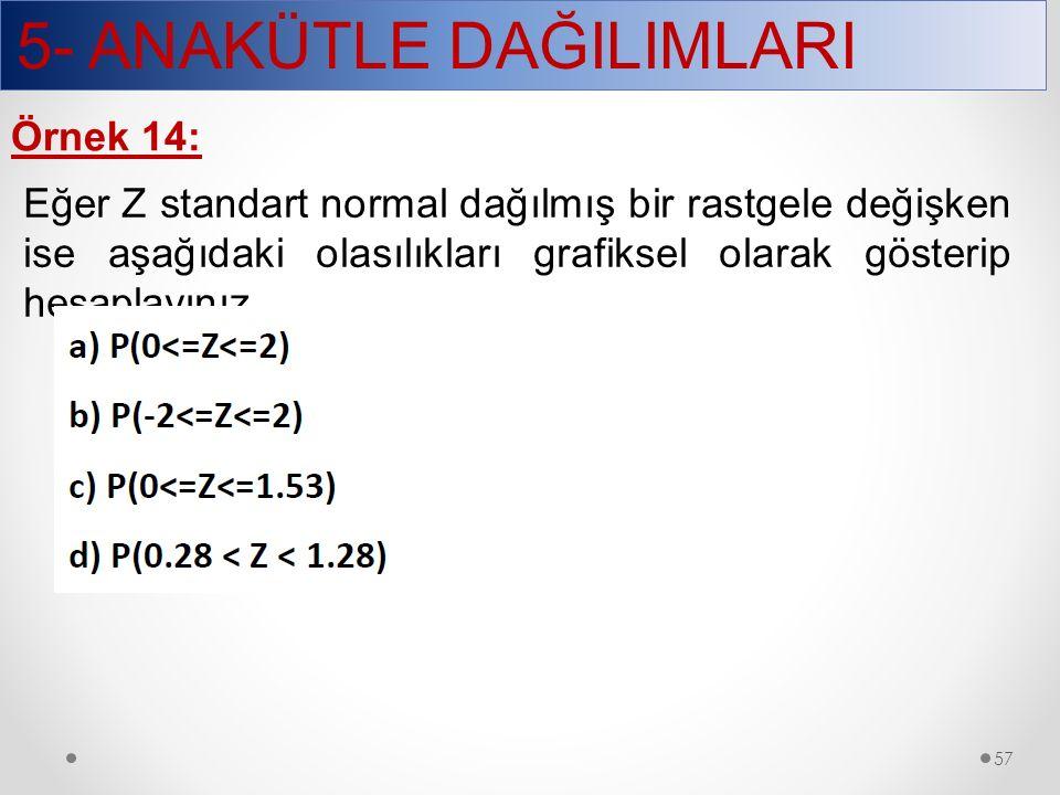 5- ANAKÜTLE DAĞILIMLARI 57 Örnek 14: Eğer Z standart normal dağılmış bir rastgele değişken ise aşağıdaki olasılıkları grafiksel olarak gösterip hesapl